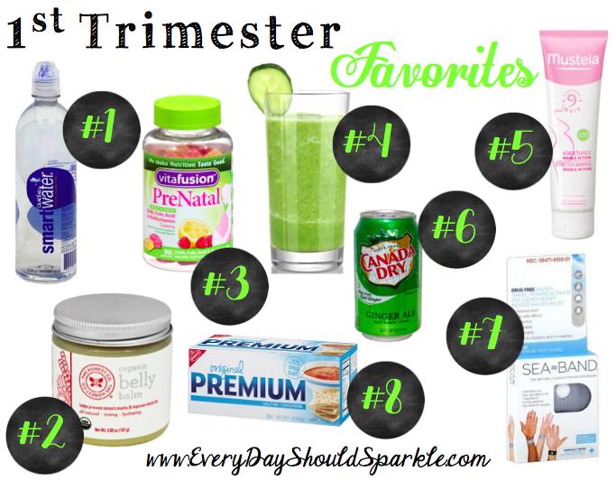 1st Trimester Favorites