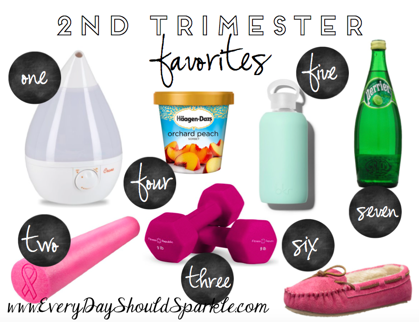 2nd Trimester Favorites